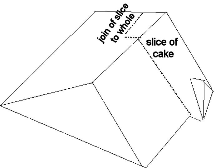 Designing the cake topping - the slice of cake roof